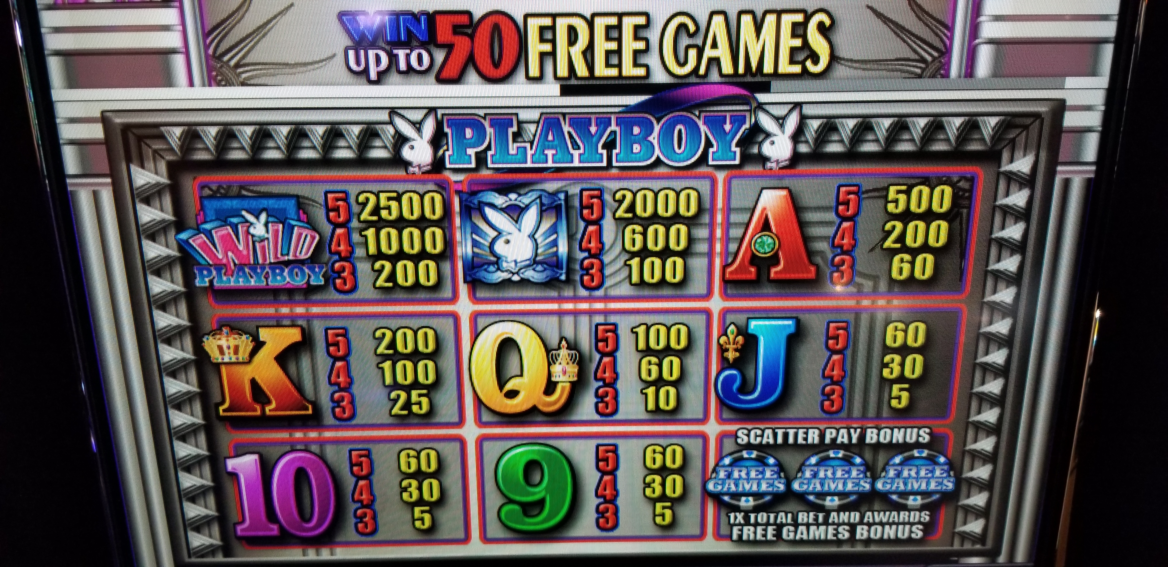 Bally V32 Playboy Platinum Quick Hits Slot Machines For